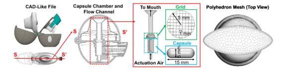 Geometria do dispositivo inalador de pó seco