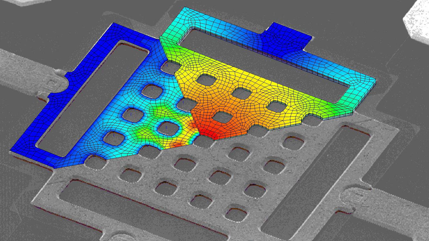 Processo de simulação eletromagnética