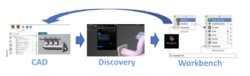Ansys discovery se conecta com outras ferramentas Ansys