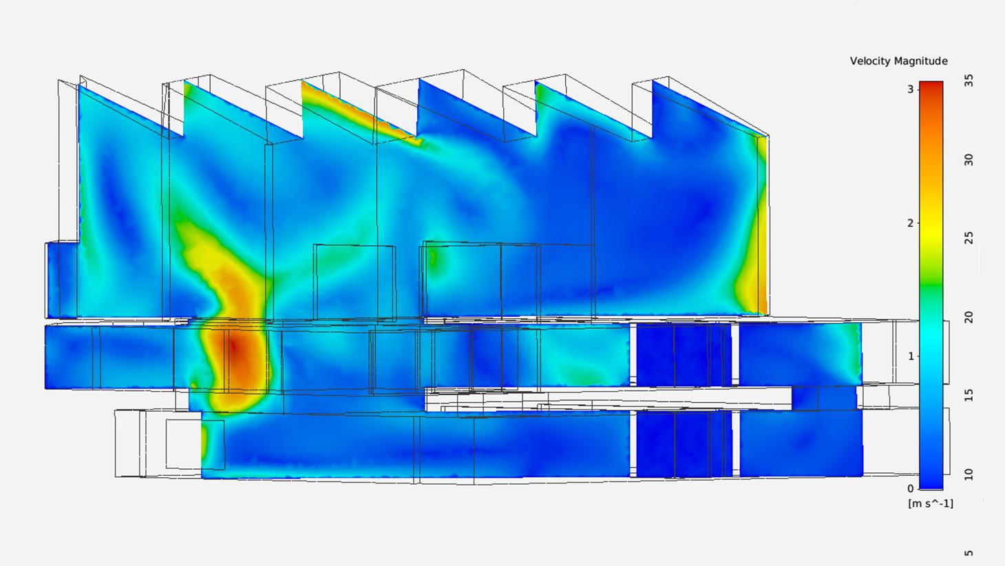 Aiguasol utiliza ANSYS Fluent em projetos de ventilação e otimização energética