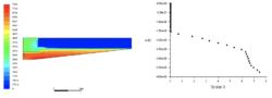simulación numérica Análisis de sedimentación en un clarificador. CFD