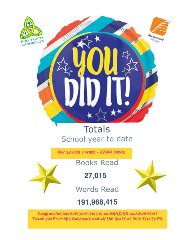 Congratulations to all our great readers, wonderful reading and quizzing
