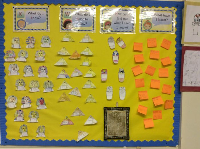 Check out or completed KWHL board which guided our learning process!