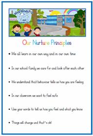 Foundation Stage Nurture Classroom Poster