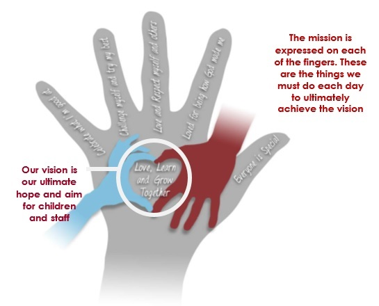 SJF Mission & Vision