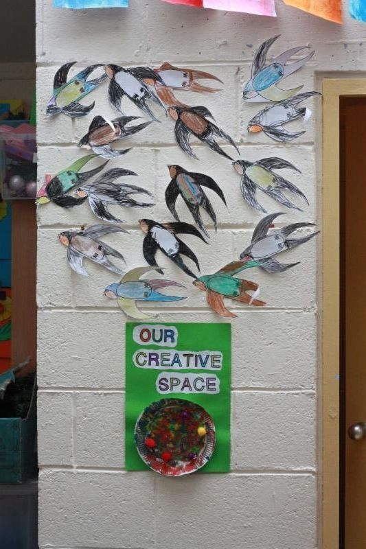 Swallows representing our classroom Creative Space!