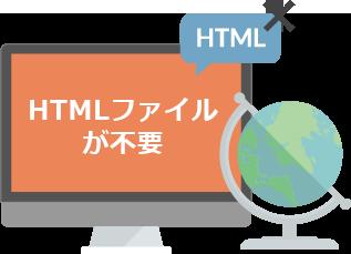 HTMLファイルが不要