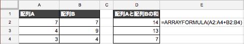 配列数式の和の求め方
