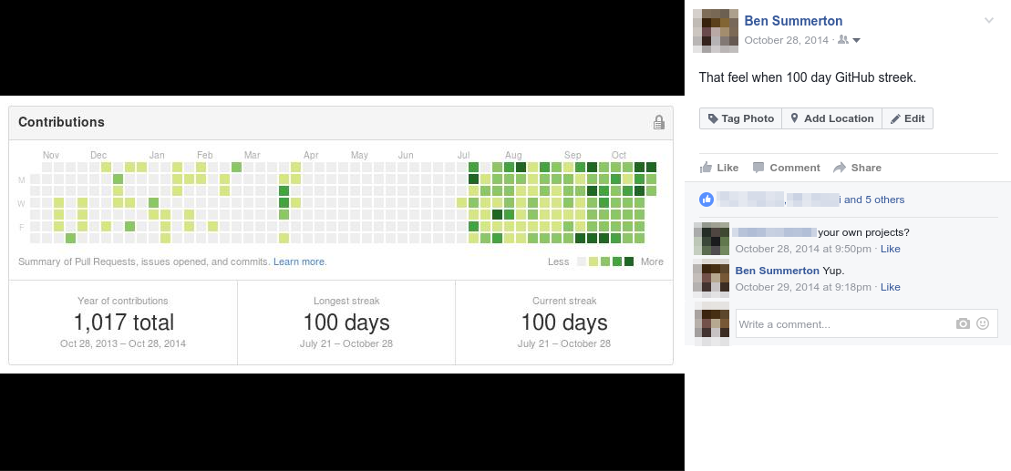 100 day long streak