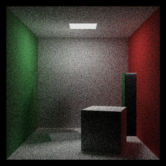 A bad Cornell Box render.