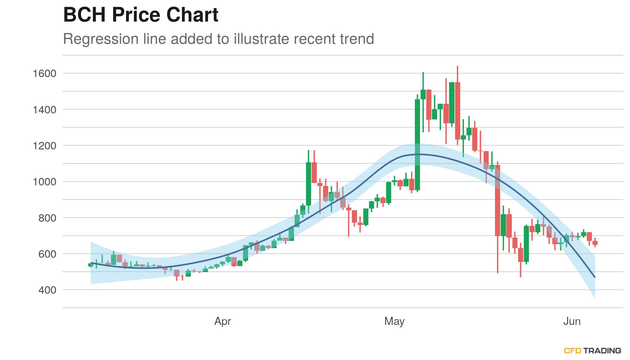 bitcoin trading guide filipinai singapūras bitcoin reglamentas