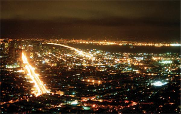 Perspectives on Light Pollution