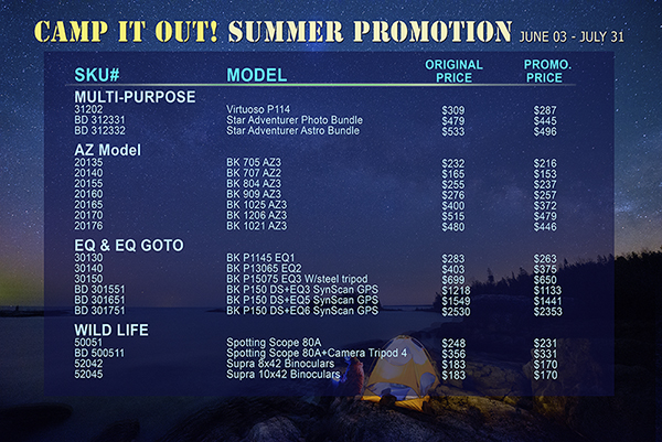 Camp It Out! Summer Promotion 2015 (Expired)
