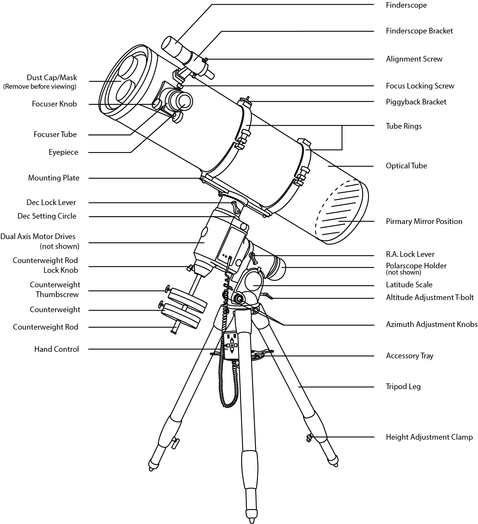 Telescope part name with EQ6 mount from Skywatcher Telescope