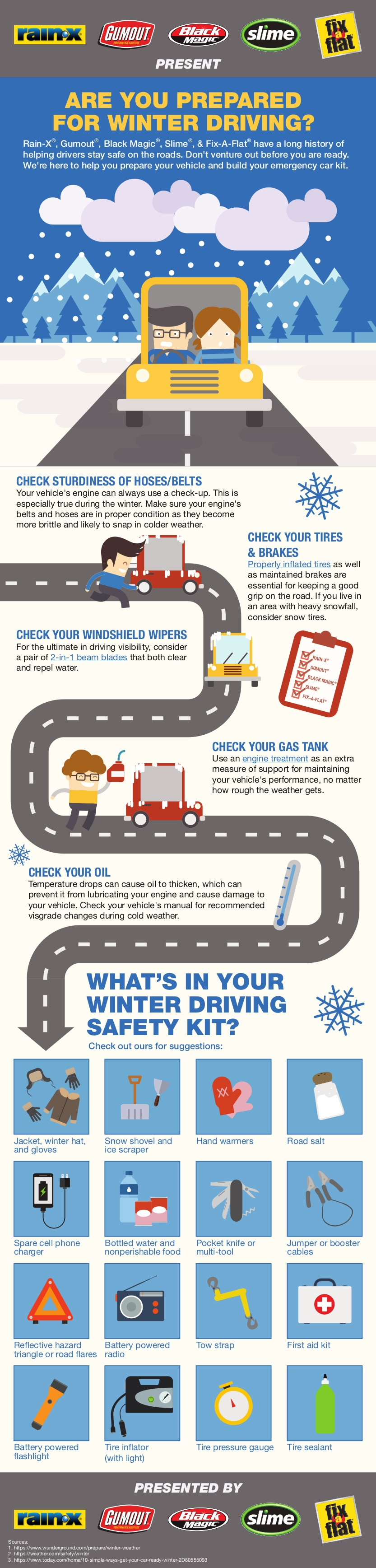 Are You Prepared for Winter Driving Infographic