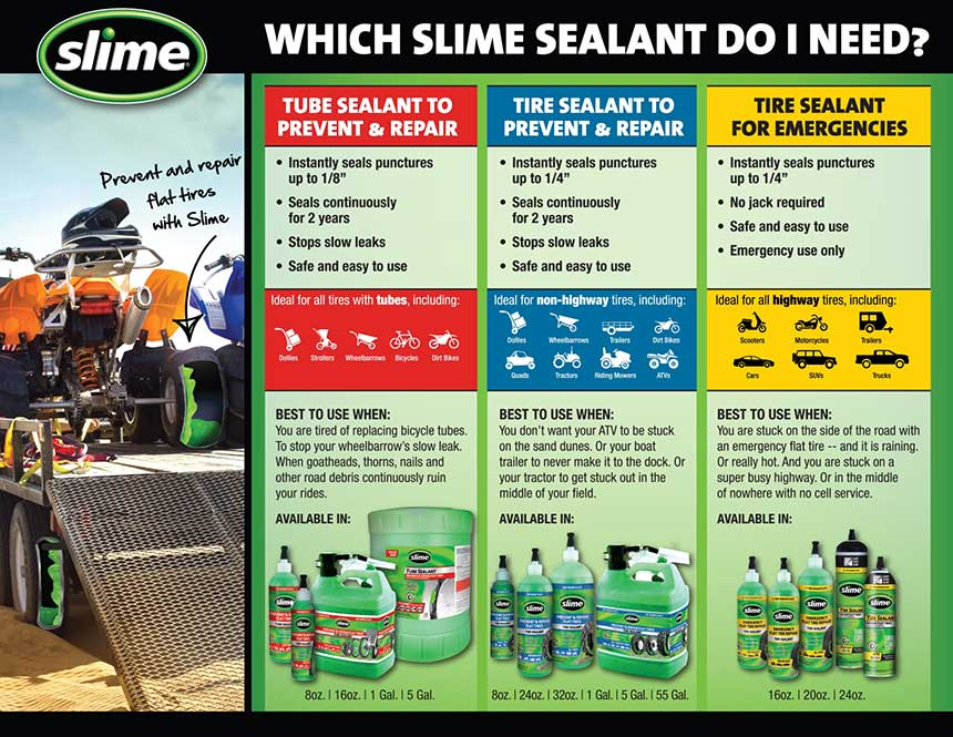 Slime Sealant Comparison Sheet
