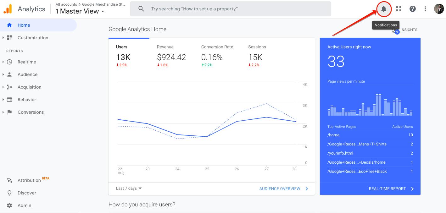 Google Analytics Hataları