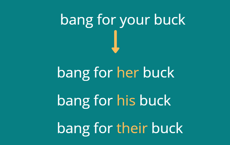 ProWritingAid Style Guide Image