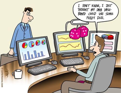 From Slite.com - e-commerce analytics