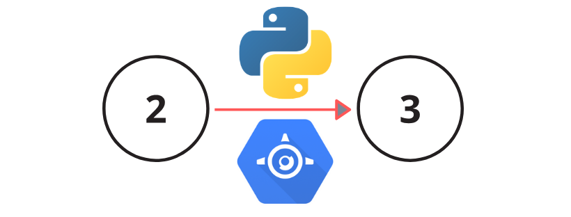11 Things To Understand Before Migrating Your Python 2 GAE