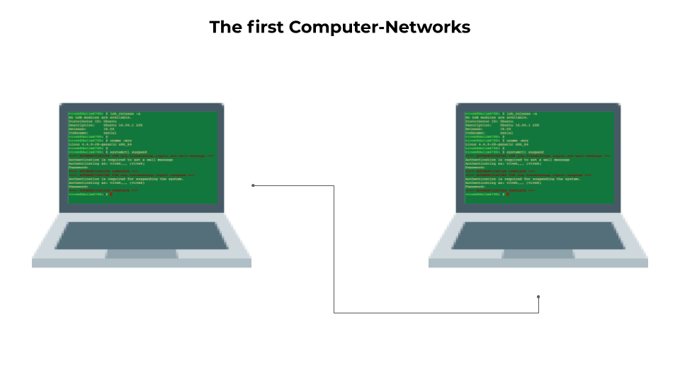 connections were used to access the filesystem