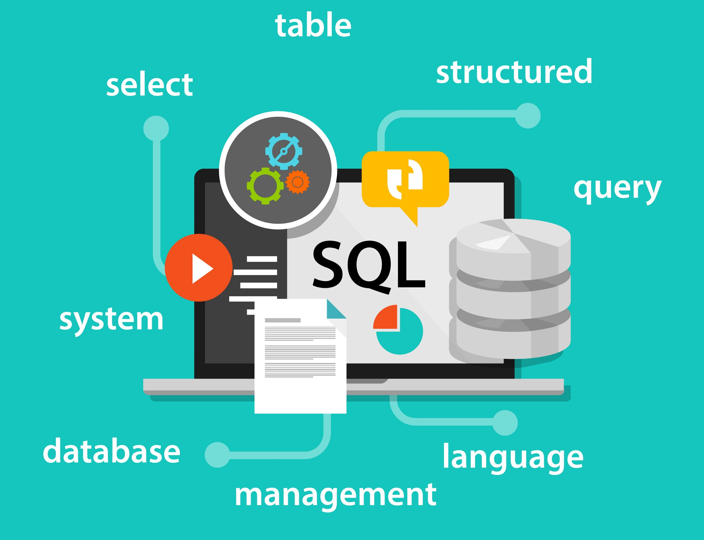 Mas afinal, o que é SQL e onde pode ser usado?