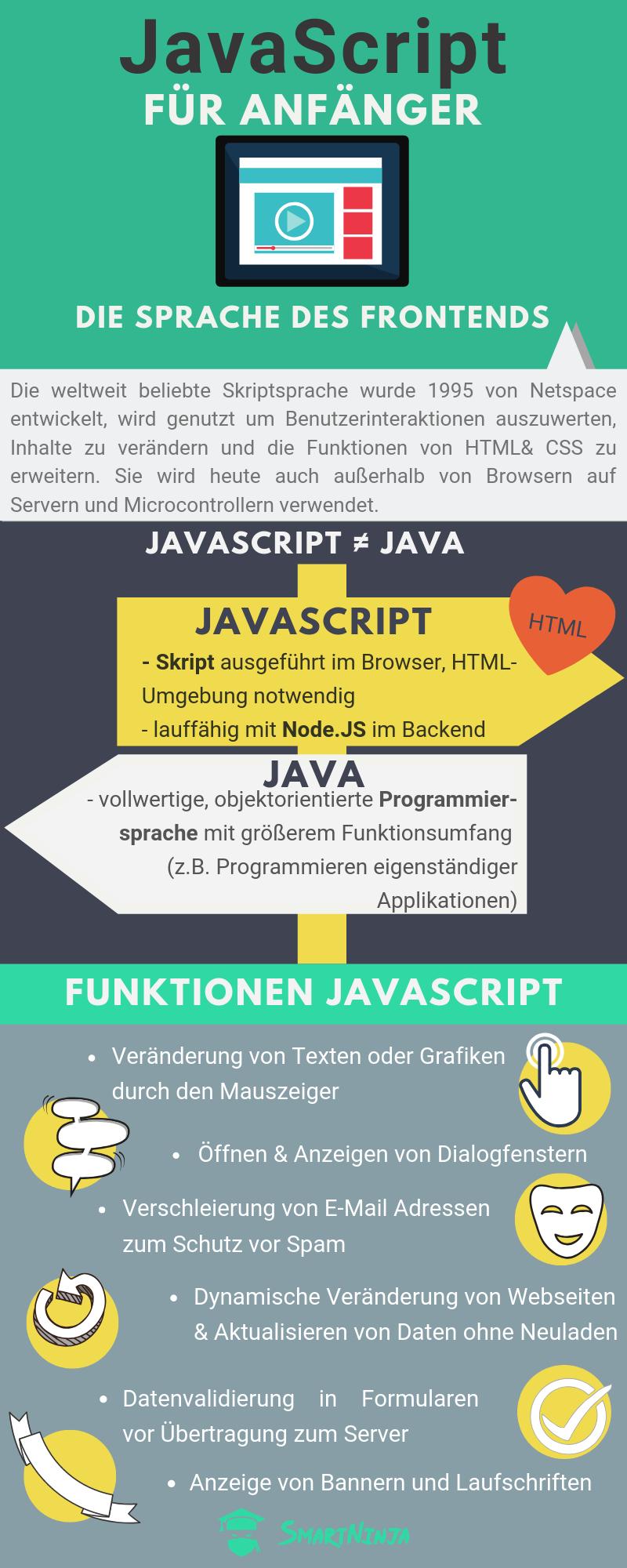 JavaScript Infografik
