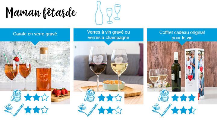 3 idées de cadeau parfait de fête des mères pour la maman qui aime célébrer ! La carafe en verre gravé, les verres à vin ou à champagne gravés, le coffret cadeau personnalisé en photos pour le vin.