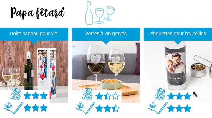 3 cadeaux pour papa fêtard: boite photo pour bouteille de vin, verre à vin gravé et étiquette pour bouteille de vin