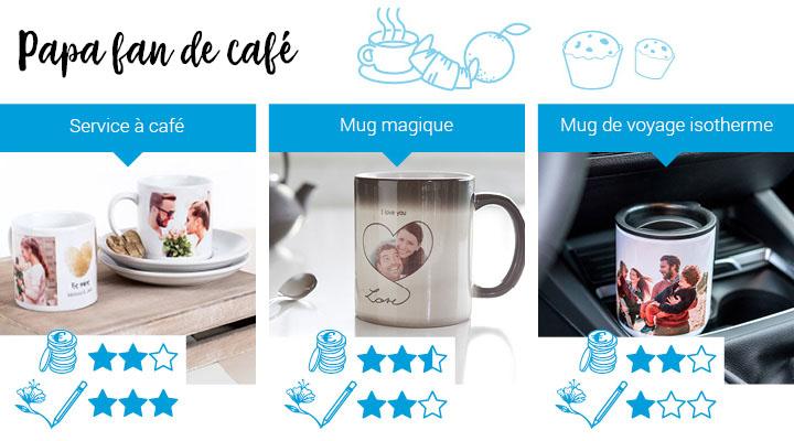 3 idées cadeau pour un papa qui aime le café: service à café, mug magique et mug isotherme