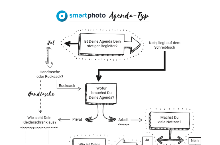 smartphoto Agenda-Typ