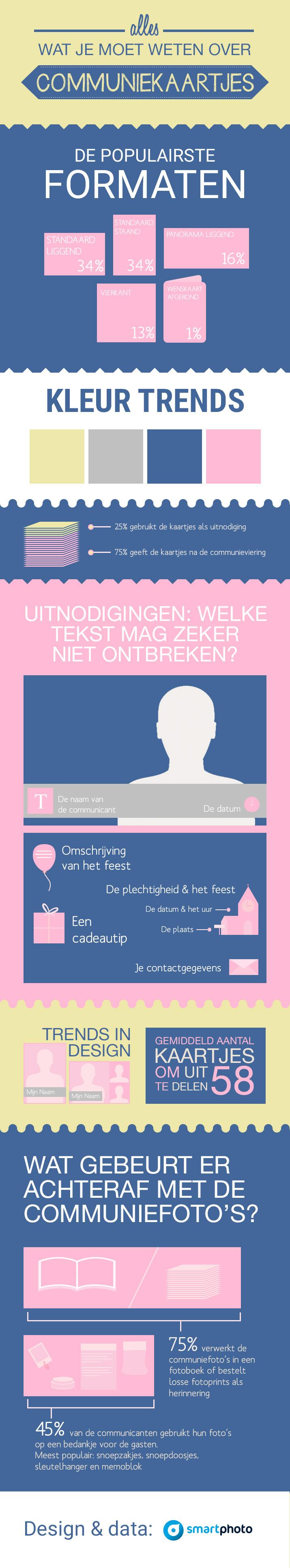 infographic communie