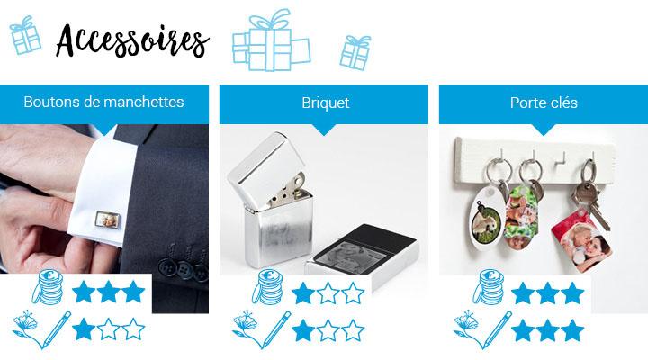 Cadeau pour Papa: les accessoires. Boutons de manchettes, Briquet, Porte-clés.