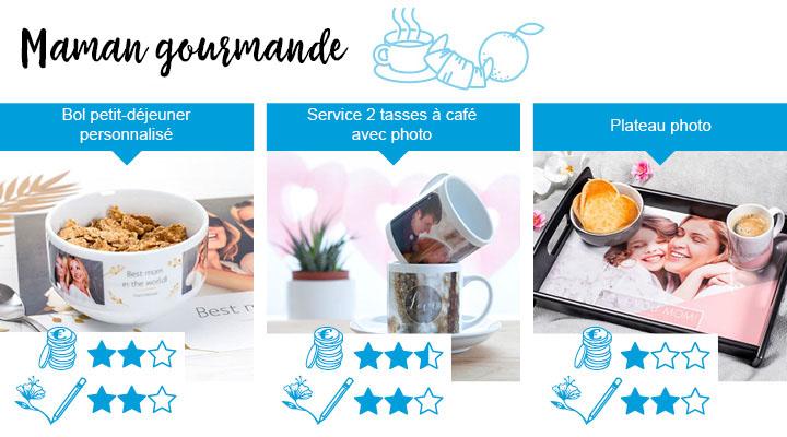 3 idées de cadeau parfait de fête des mères pour la maman qui aime les bonnes choses. Bol petit déjeuner personnalisé, service 2 tasses à café avec photo, plateau photo.