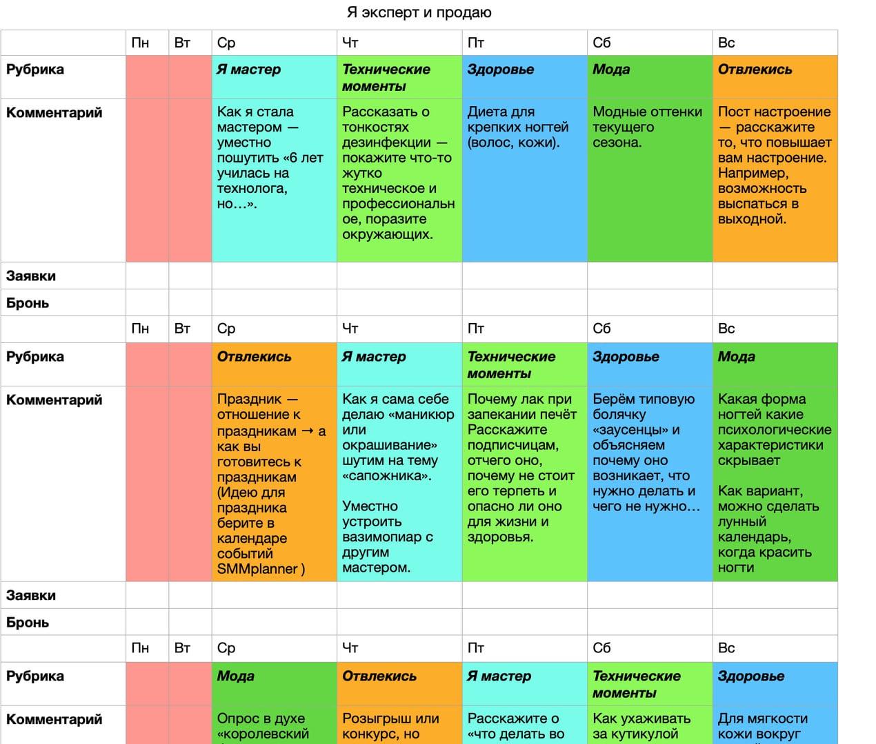 Частный пример контент-плана нейл-мастера, работающего на дому (обратите как этот контент-план похож на контент-план для согласования, что указывает, что в контент-плане, гораздо важнее задача, которую он решает, а не форма)