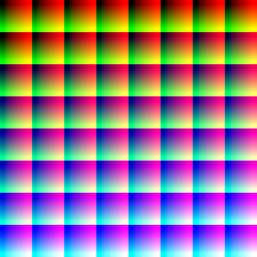 Post Effect Matrix Results