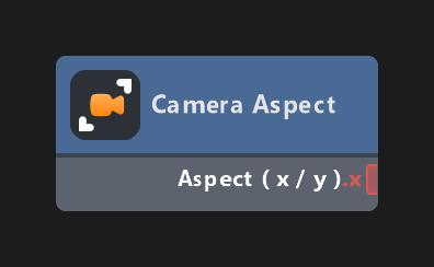 Camera Aspect
