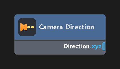 Camera Direction