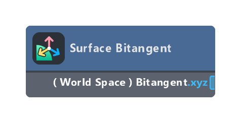 Surface Bitangent