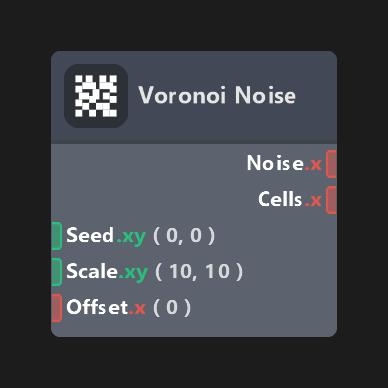 Voronoi Noise