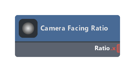 Camera Facing Ratio