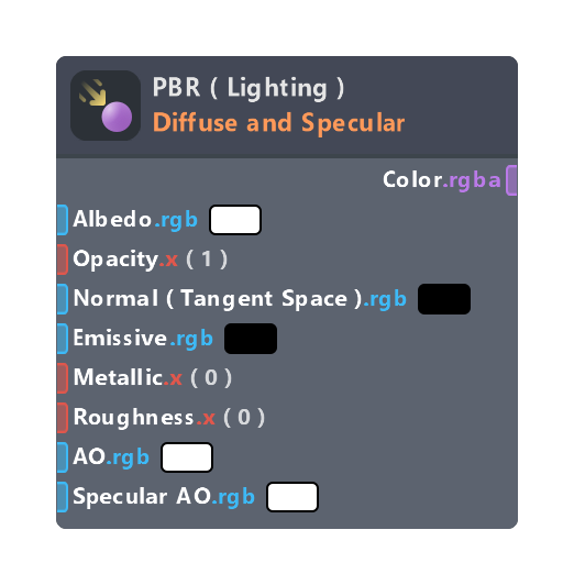 PBR ( Lighting )