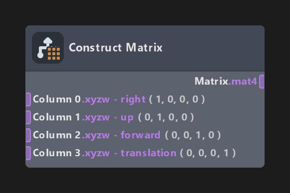 Construct Matrix