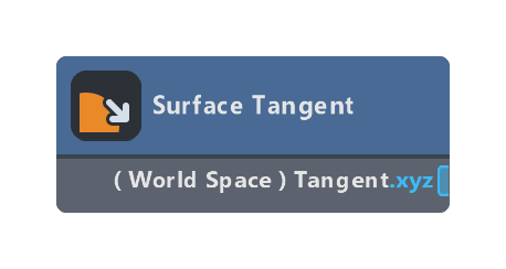 Surface Tangent