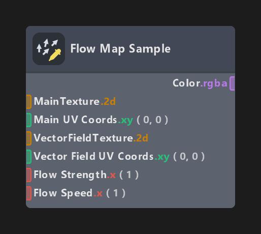Flow Map Sample