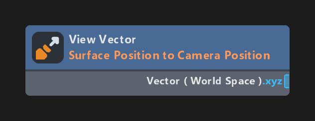 View Vector
