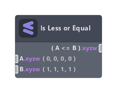 Is Less or Equal