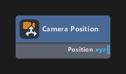 Camera Position