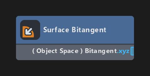 Surface Bitangent