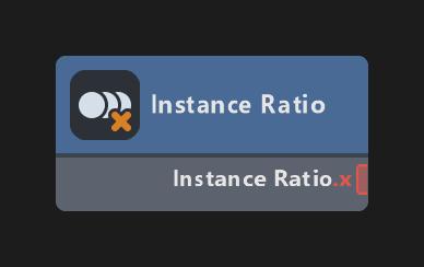 Instance Ratio